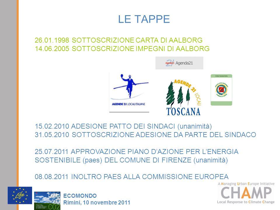 LE TAPPE 26.01.1998 SOTTOSCRIZIONE CARTA DI AALBORG