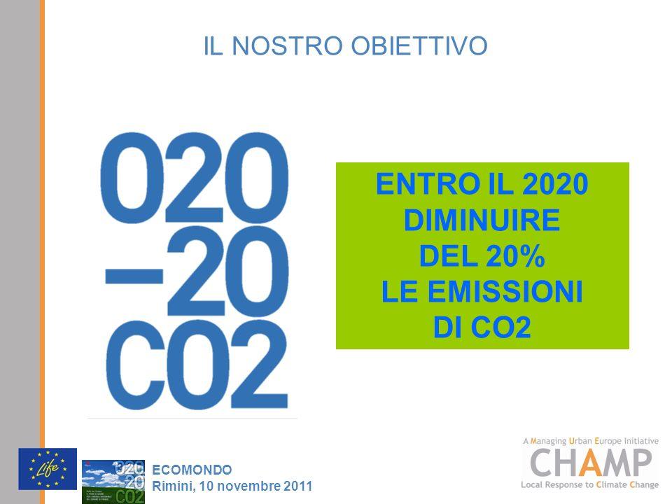 ENTRO IL 2020 DIMINUIRE DEL 20% LE EMISSIONI DI CO2