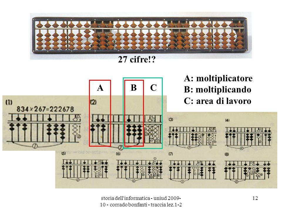 A: moltiplicatore B: moltiplicando C: area di lavoro