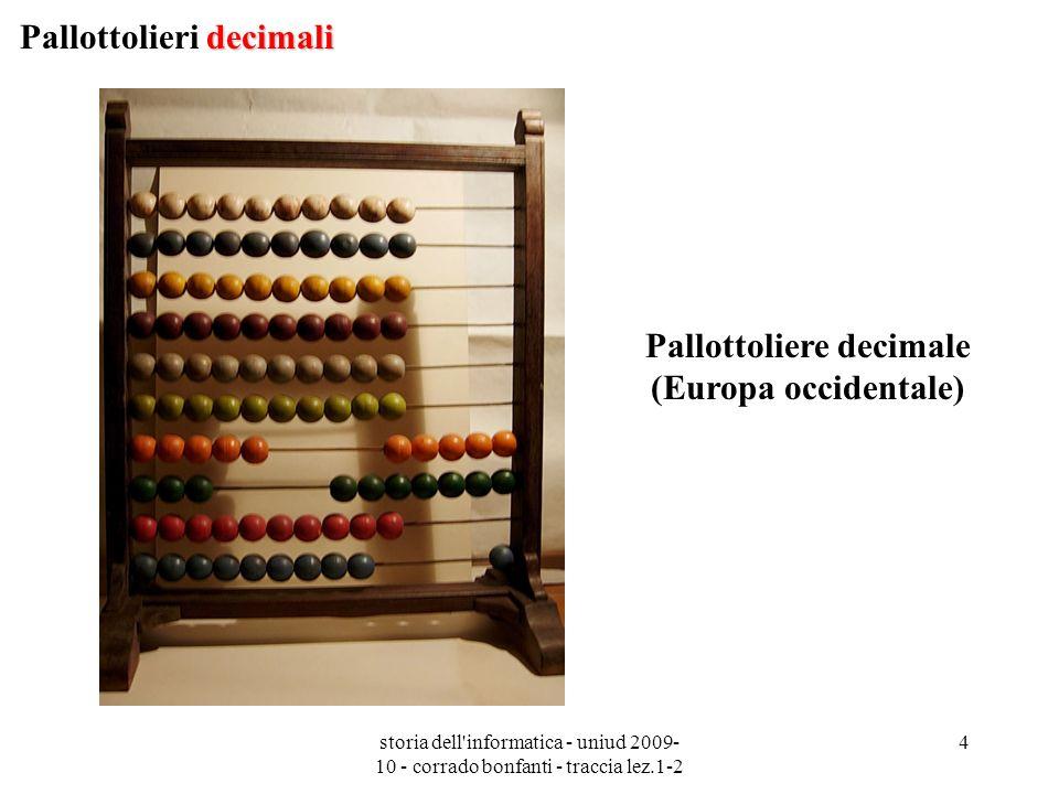 Pallottoliere decimale (Europa occidentale)