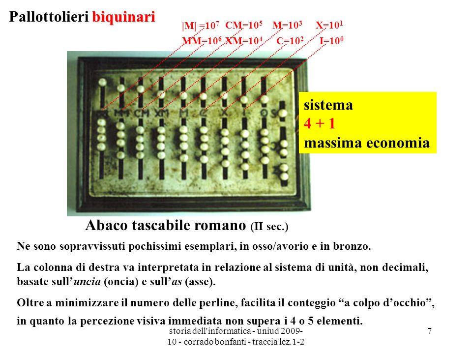 Abaco tascabile romano (II sec.)