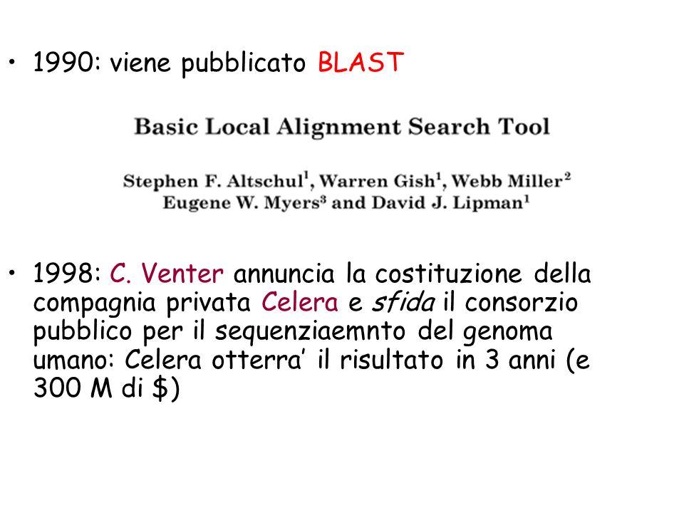 1990: viene pubblicato BLAST