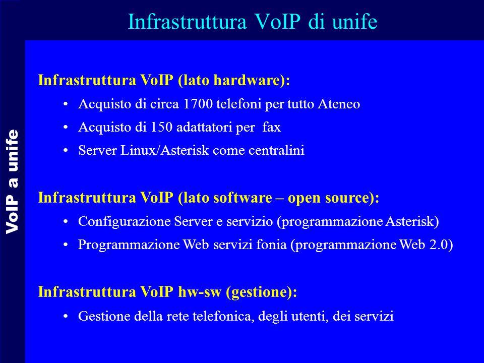 Infrastruttura VoIP di unife