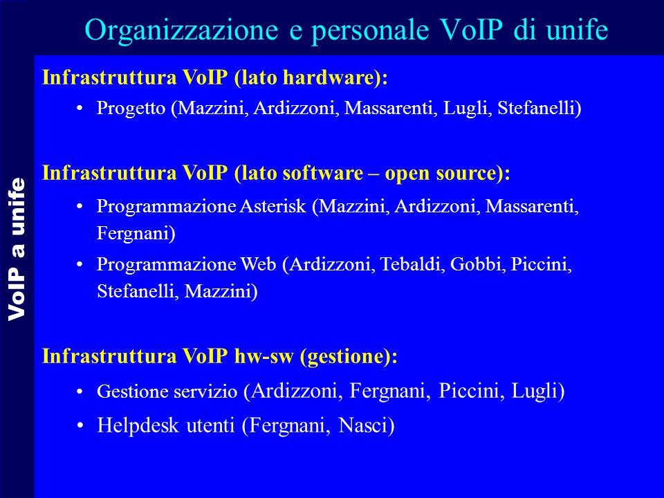 Organizzazione e personale VoIP di unife
