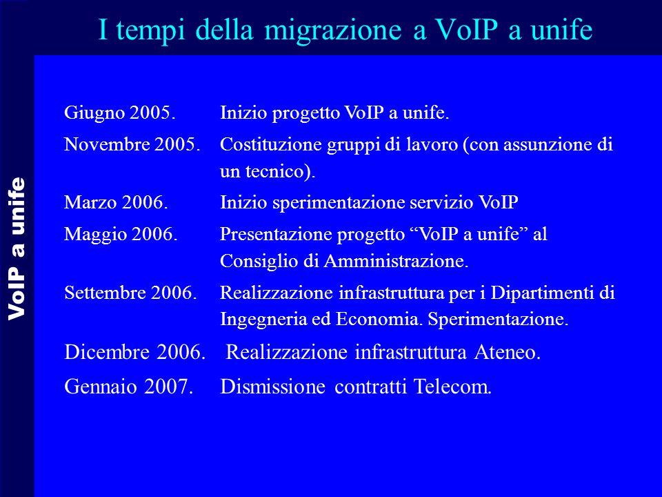 I tempi della migrazione a VoIP a unife