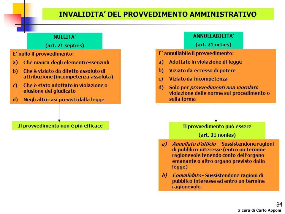 INVALIDITA' DEL PROVVEDIMENTO AMMINISTRATIVO