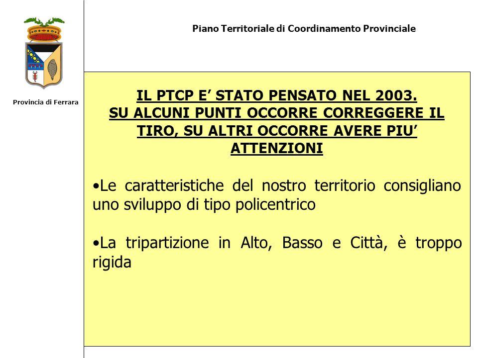 IL PTCP E' STATO PENSATO NEL 2003.