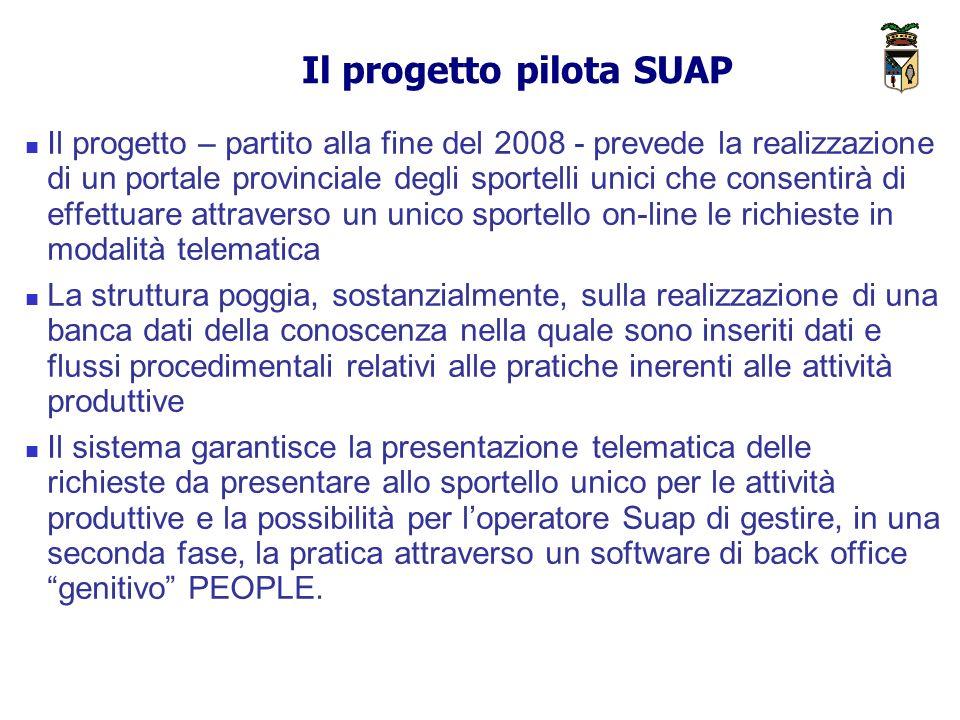Il progetto pilota SUAP