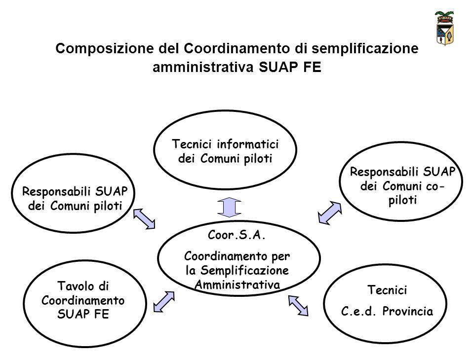 Composizione del Coordinamento di semplificazione amministrativa SUAP FE