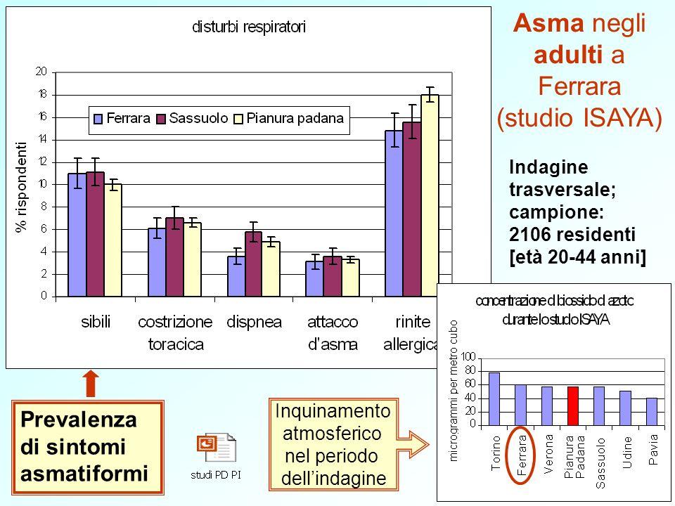 Asma negli adulti a Ferrara (studio ISAYA)