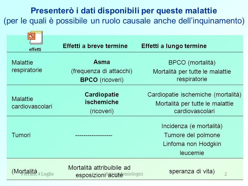 Presenterò i dati disponibili per queste malattie (per le quali è possibile un ruolo causale anche dell'inquinamento)