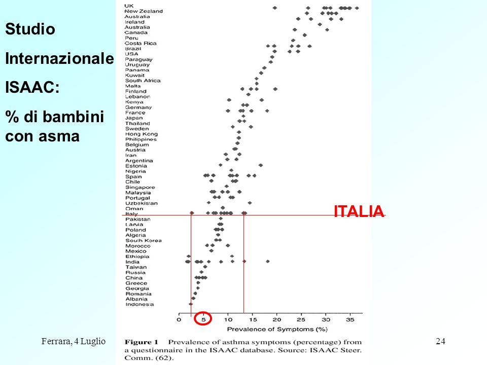 Studio Internazionale ISAAC: % di bambini con asma ITALIA