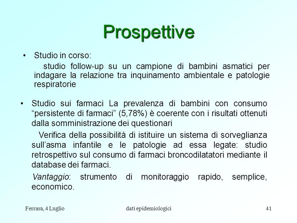 Prospettive Studio in corso: