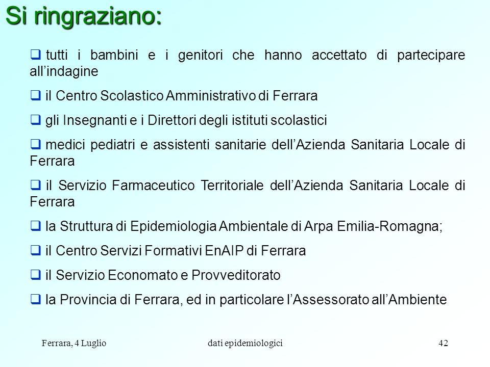 Si ringraziano: tutti i bambini e i genitori che hanno accettato di partecipare all'indagine. il Centro Scolastico Amministrativo di Ferrara.