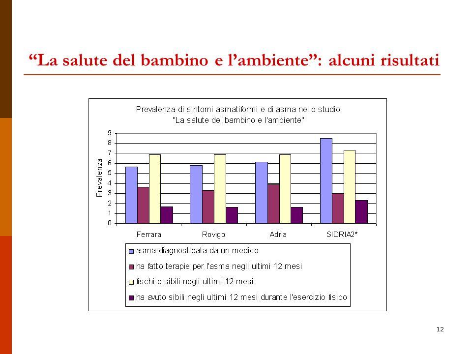 La salute del bambino e l'ambiente : alcuni risultati