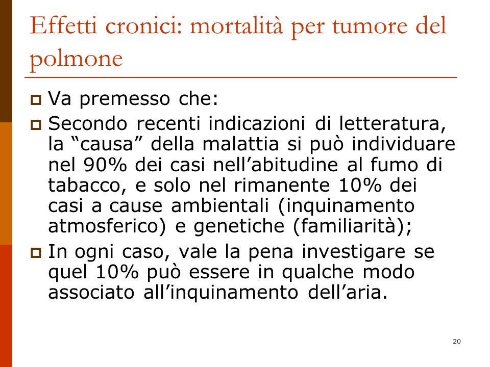 Effetti cronici: mortalità per tumore del polmone