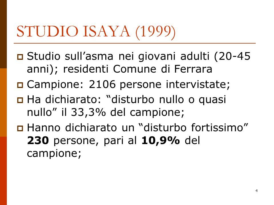 STUDIO ISAYA (1999) Studio sull'asma nei giovani adulti (20-45 anni); residenti Comune di Ferrara. Campione: 2106 persone intervistate;