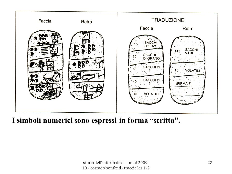 I simboli numerici sono espressi in forma scritta .