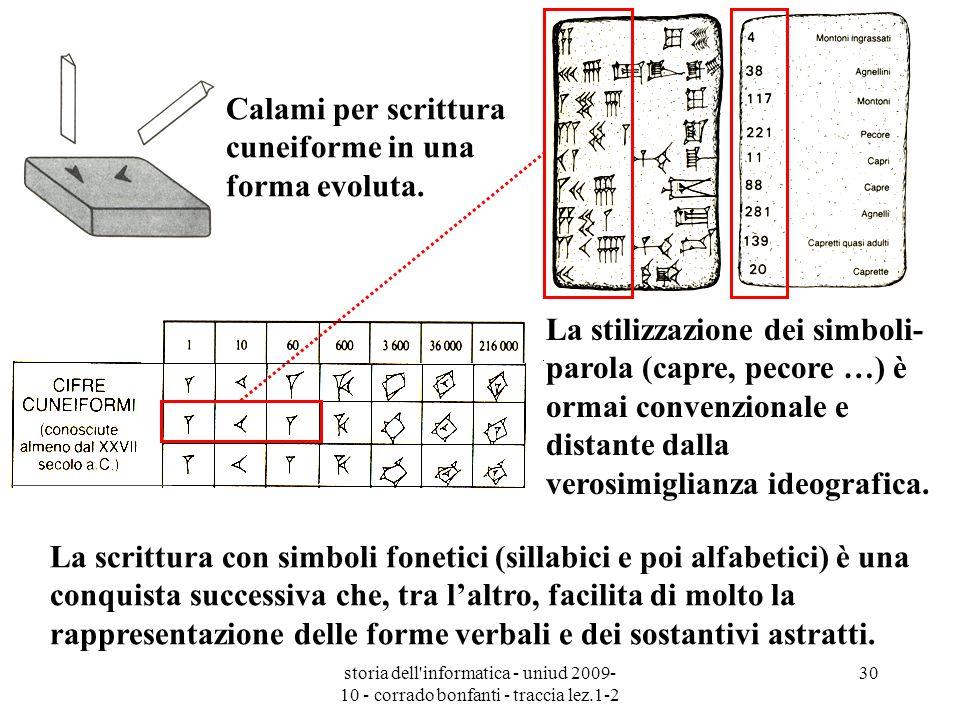 Calami per scrittura cuneiforme in una forma evoluta.