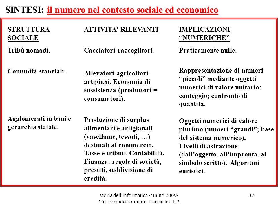 SINTESI: il numero nel contesto sociale ed economico