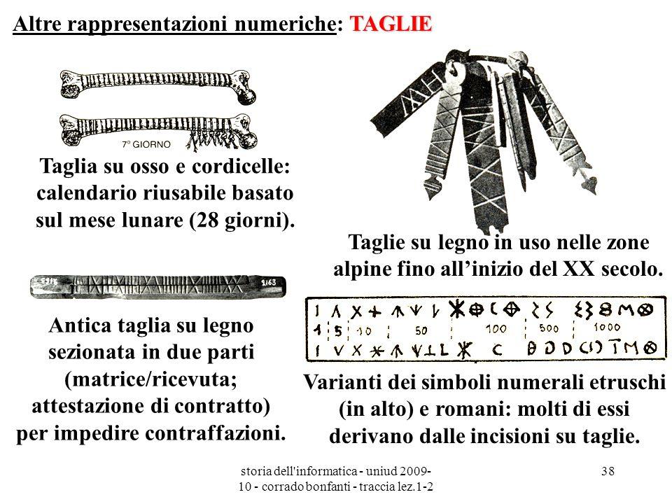 Altre rappresentazioni numeriche: TAGLIE
