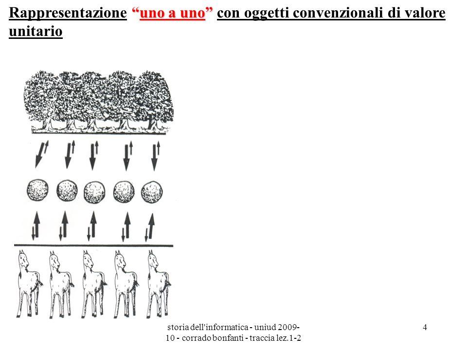 Rappresentazione uno a uno con oggetti convenzionali di valore unitario