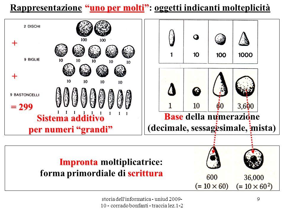 Rappresentazione uno per molti : oggetti indicanti molteplicità