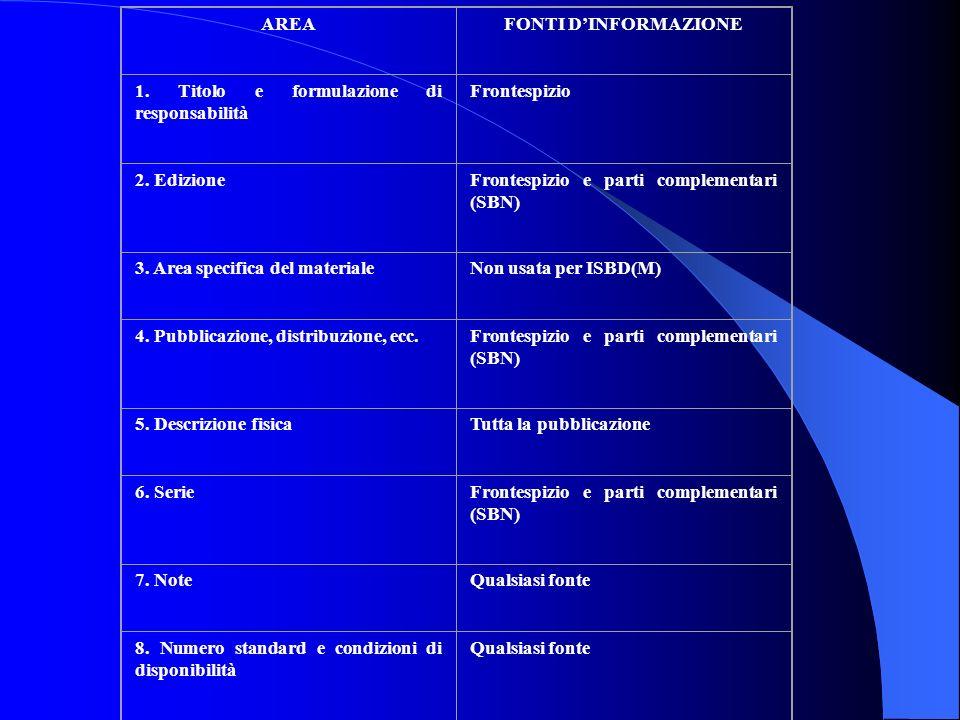 AREA. FONTI D'INFORMAZIONE. 1. Titolo e formulazione di responsabilità. Frontespizio. 2. Edizione.