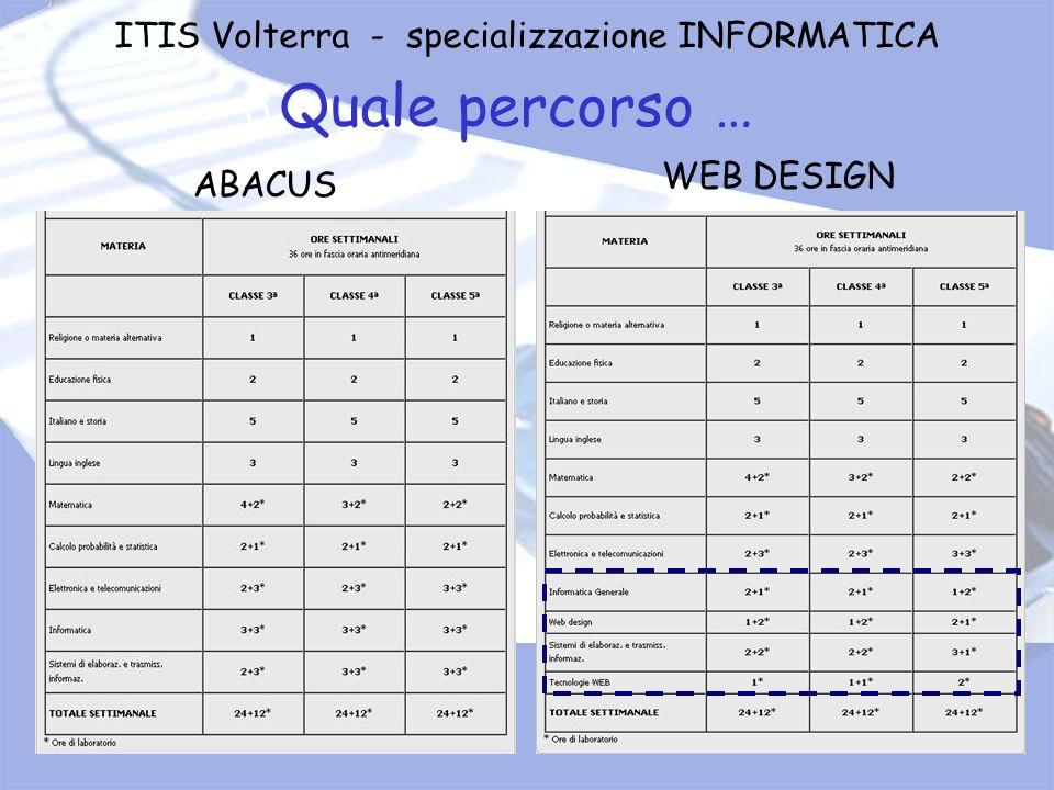 ITIS Volterra - specializzazione INFORMATICA