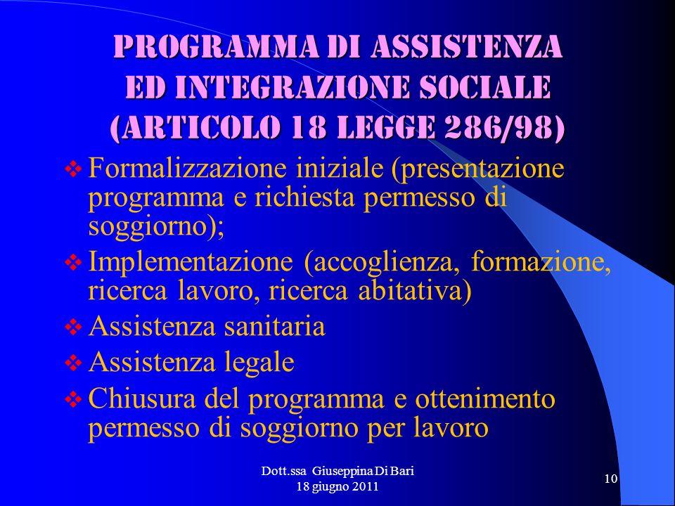 Dott.ssa Giuseppina Di Bari