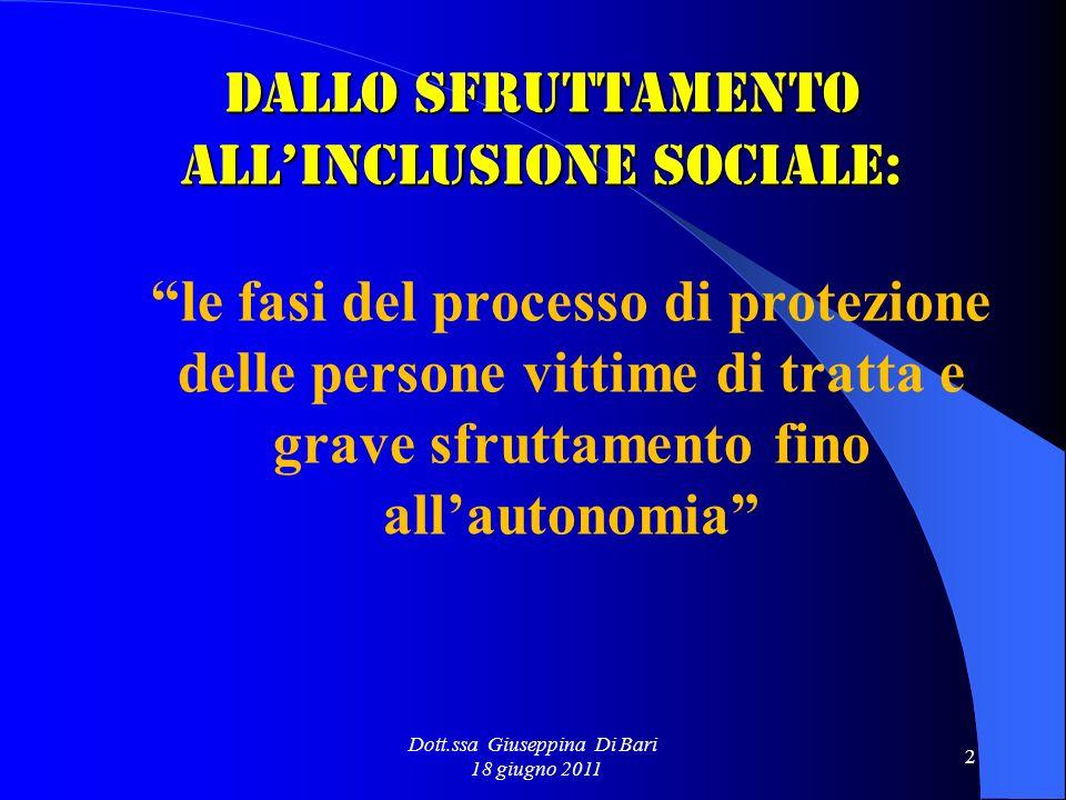 Dallo sfruttamento all'inclusione sociale: