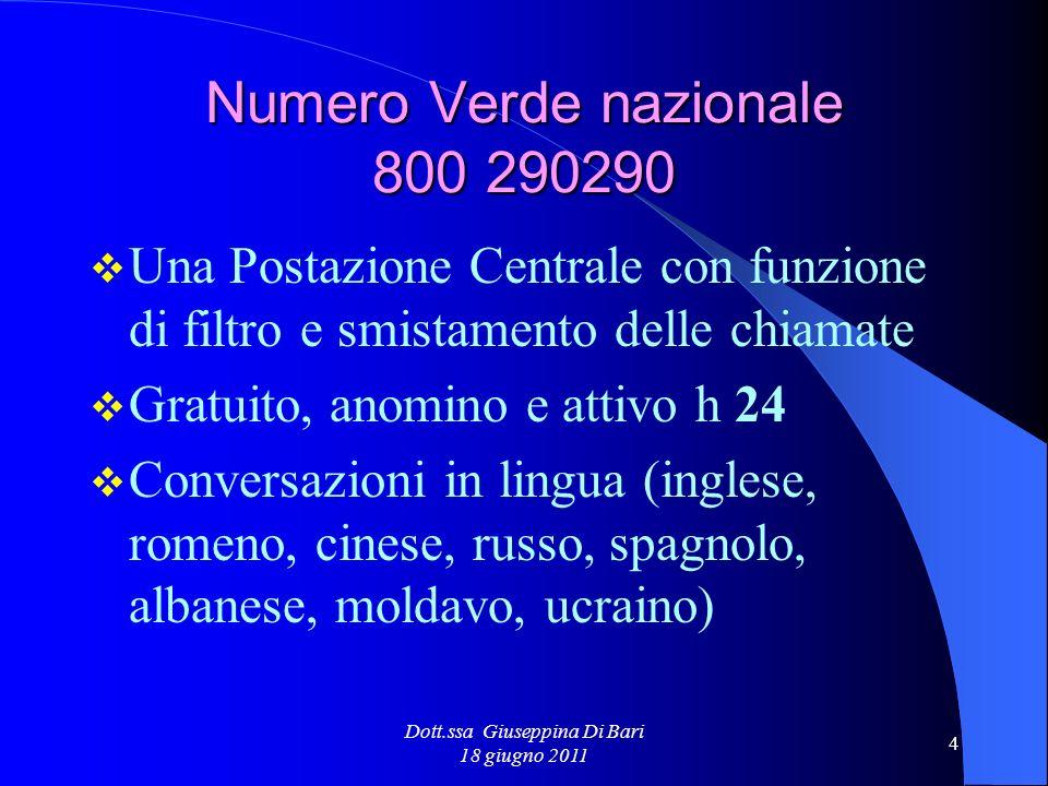 Numero Verde nazionale 800 290290