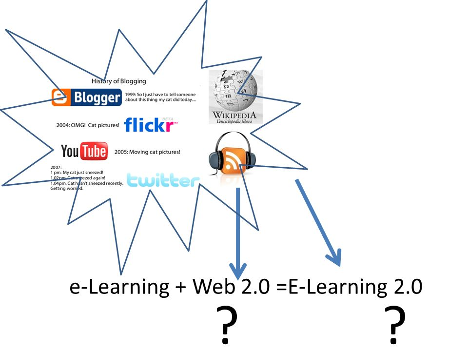 e-Learning + Web 2.0 =E-Learning 2.0