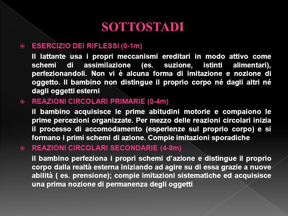 SOTTOSTADI ESERCIZIO DEI RIFLESSI (0-1m)