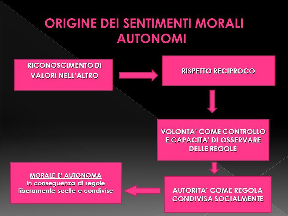 ORIGINE DEI SENTIMENTI MORALI AUTONOMI