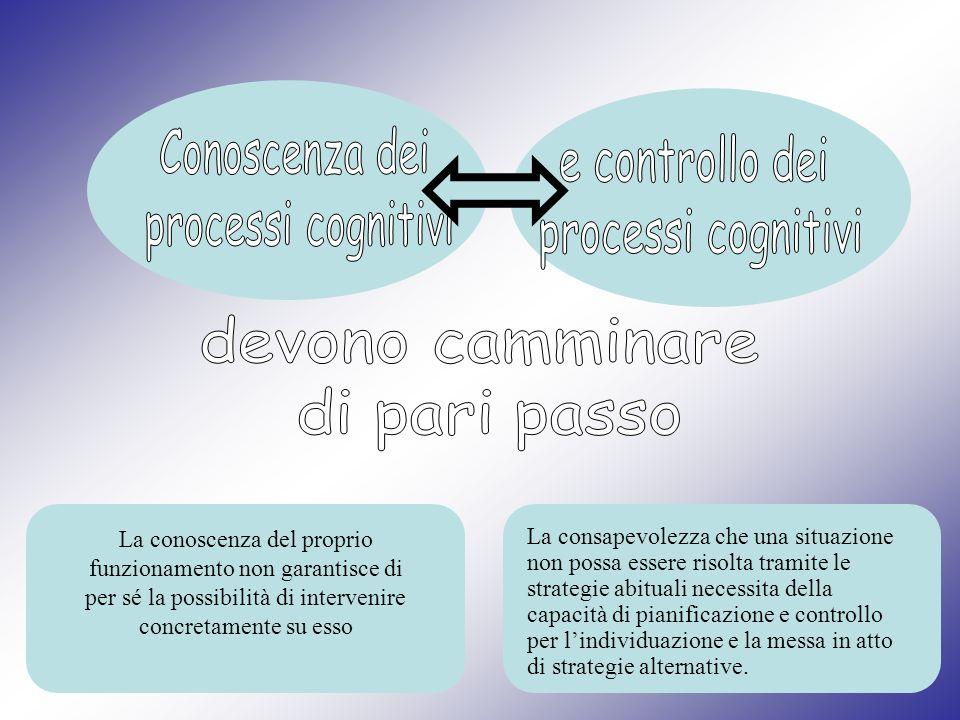 Conoscenza dei e controllo dei processi cognitivi processi cognitivi