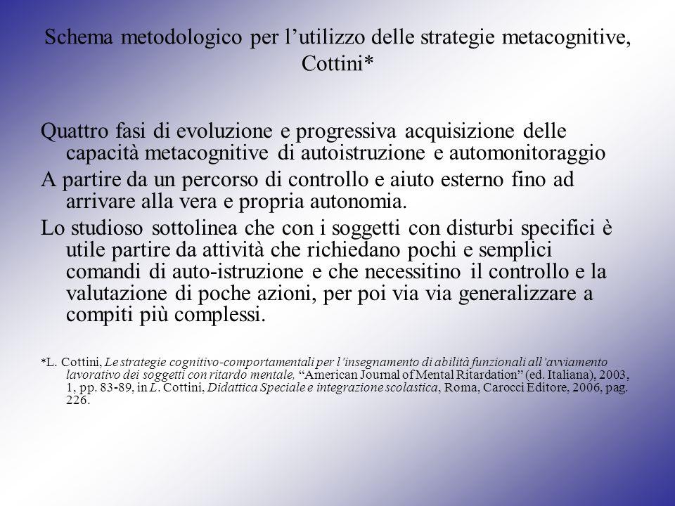 Schema metodologico per l'utilizzo delle strategie metacognitive, Cottini*