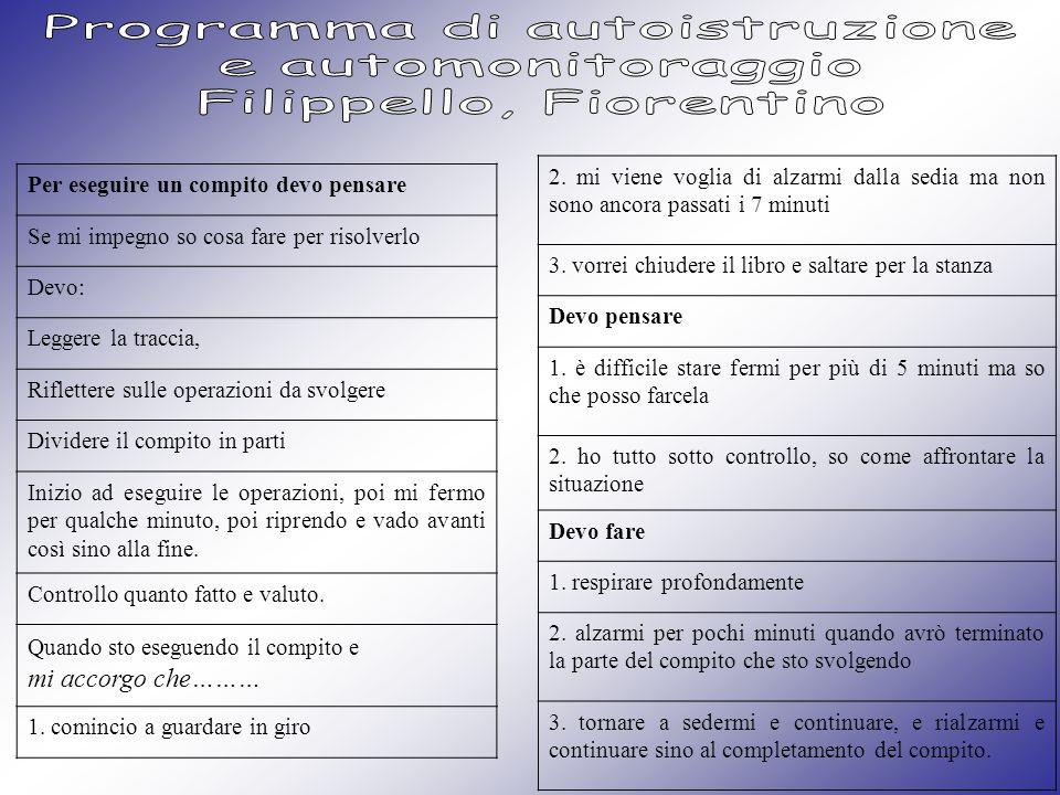 Programma di autoistruzione e automonitoraggio Filippello, Fiorentino