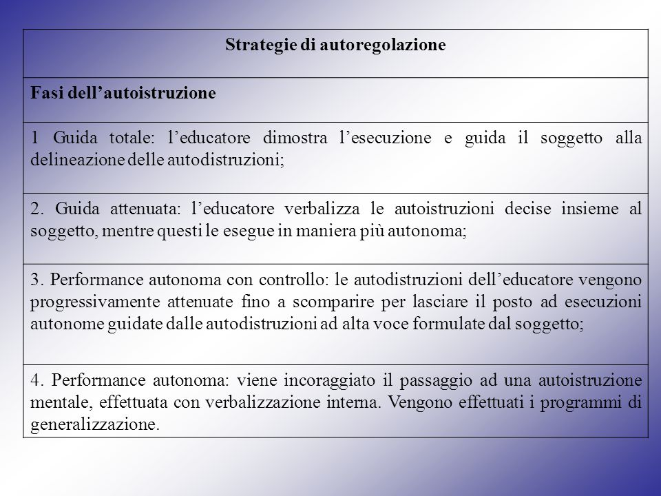 Strategie di autoregolazione