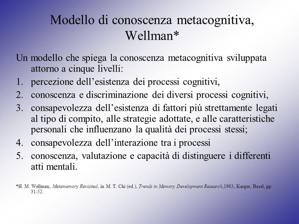 Modello di conoscenza metacognitiva, Wellman*