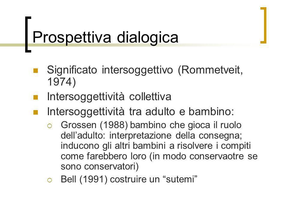 Prospettiva dialogica