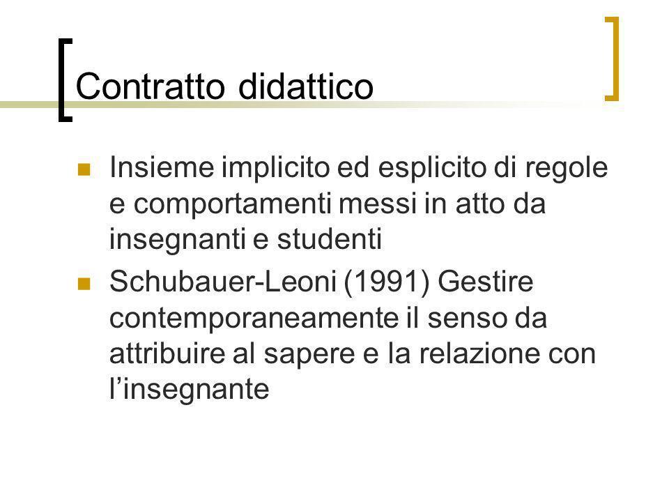 Contratto didattico Insieme implicito ed esplicito di regole e comportamenti messi in atto da insegnanti e studenti.
