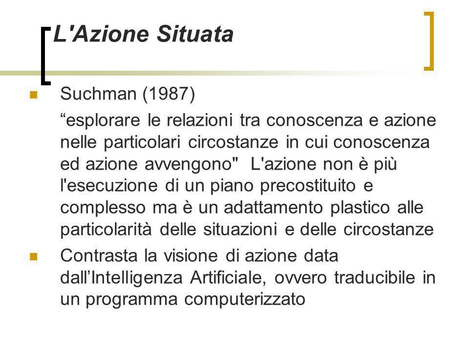 L Azione Situata Suchman (1987)
