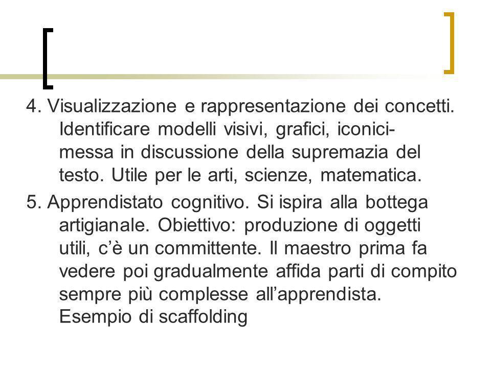4. Visualizzazione e rappresentazione dei concetti