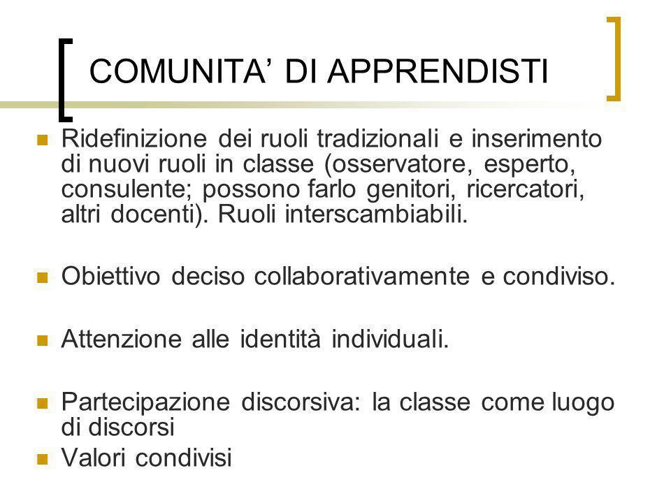 COMUNITA' DI APPRENDISTI