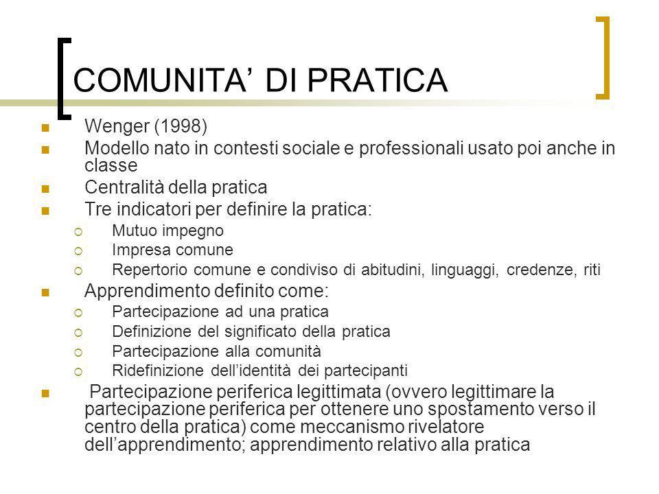 COMUNITA' DI PRATICA Wenger (1998)