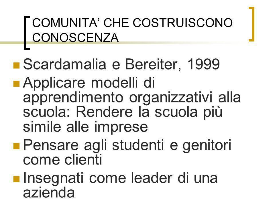 COMUNITA' CHE COSTRUISCONO CONOSCENZA