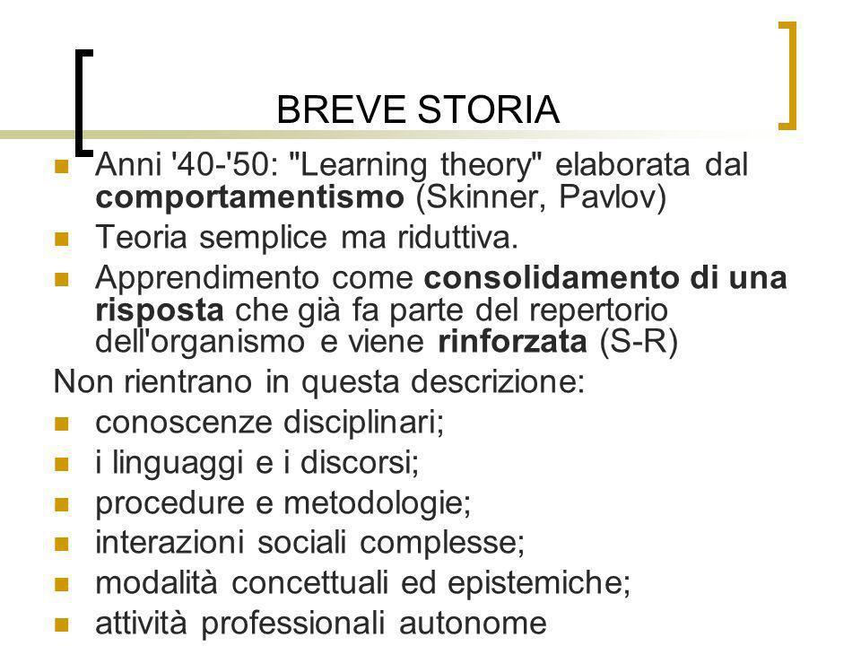 BREVE STORIA Anni 40- 50: Learning theory elaborata dal comportamentismo (Skinner, Pavlov) Teoria semplice ma riduttiva.