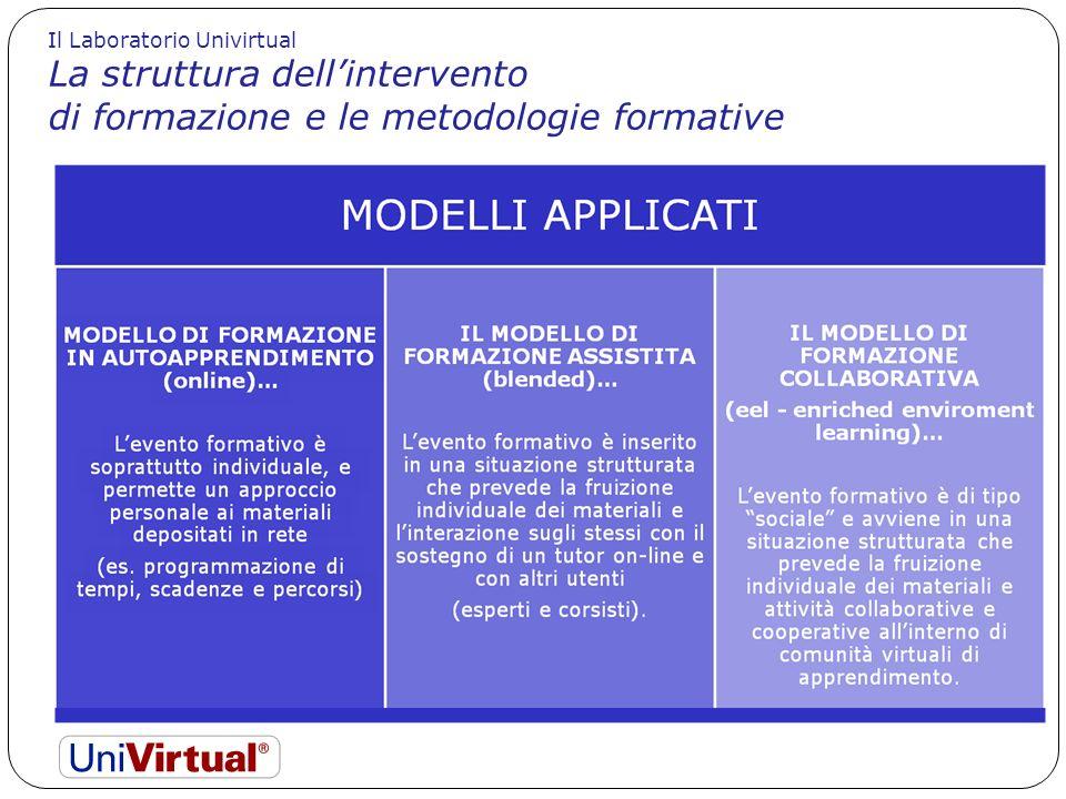 La struttura dell'intervento di formazione e le metodologie formative