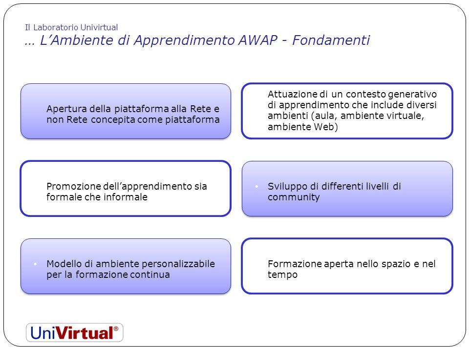 … L'Ambiente di Apprendimento AWAP - Fondamenti